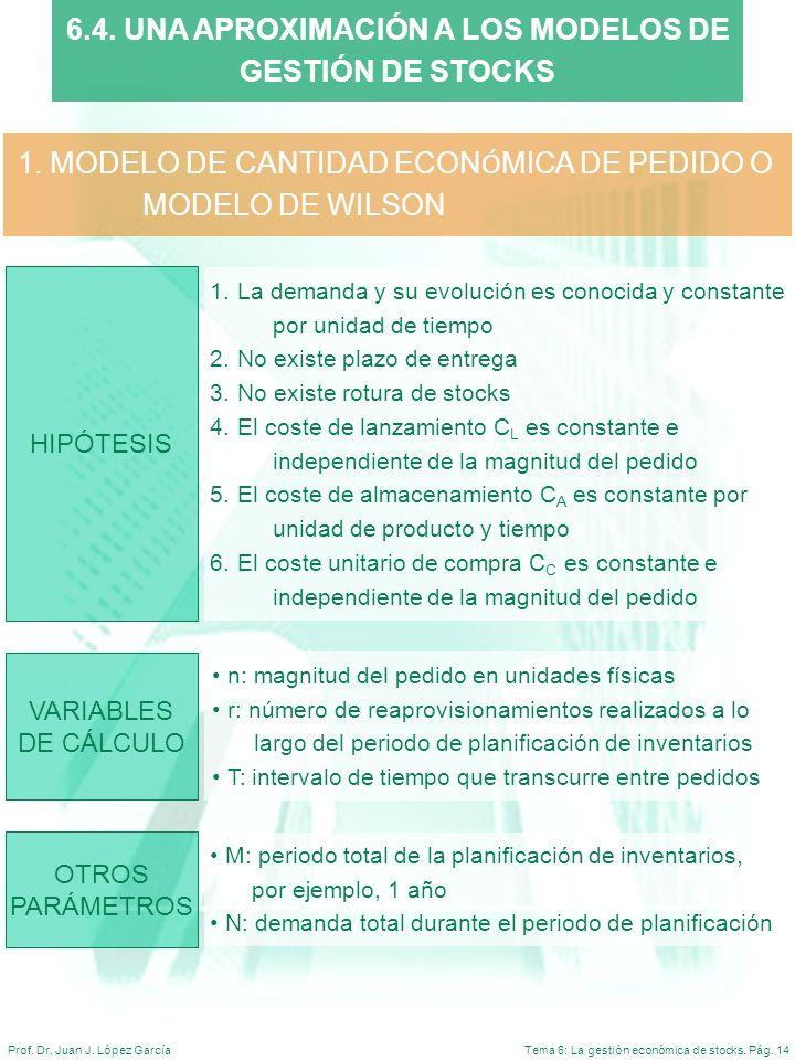 Tema 6: La gestión económica de stocks. Pág. 14Prof. Dr. Juan J. López García 6.4. UNA APROXIMACIÓN A LOS MODELOS DE GESTIÓN DE STOCKS 1. MODELO DE CA