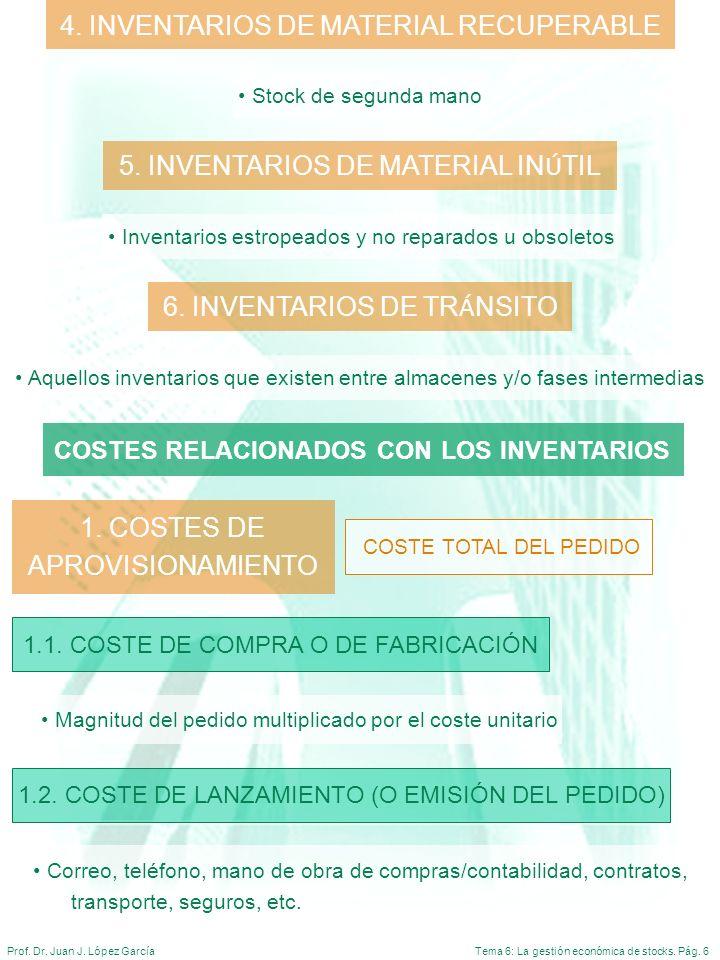 Tema 6: La gestión económica de stocks. Pág. 6Prof. Dr. Juan J. López García 4. INVENTARIOS DE MATERIAL RECUPERABLE Stock de segunda mano 5. INVENTARI