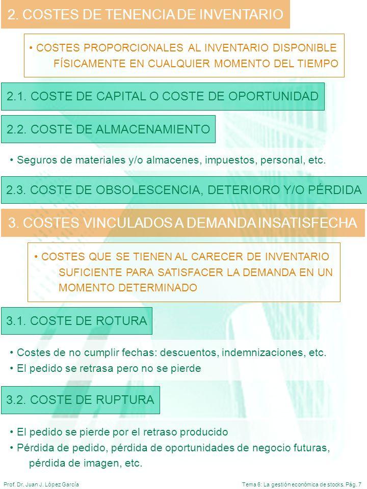 Tema 6: La gestión económica de stocks. Pág. 7Prof. Dr. Juan J. López García 2. COSTES DE TENENCIA DE INVENTARIO 2.1. COSTE DE CAPITAL O COSTE DE OPOR