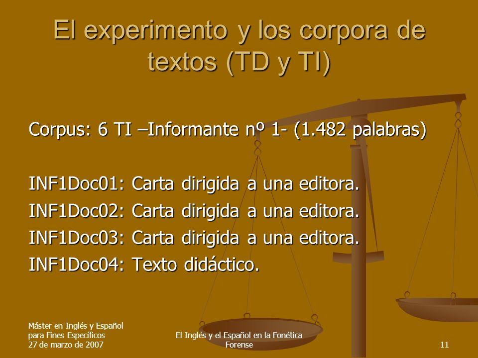 Máster en Inglés y Español para Fines Específicos 27 de marzo de 2007 El Inglés y el Español en la Fonética Forense11 El experimento y los corpora de textos (TD y TI) Corpus: 6 TI –Informante nº 1- (1.482 palabras) INF1Doc01: Carta dirigida a una editora.