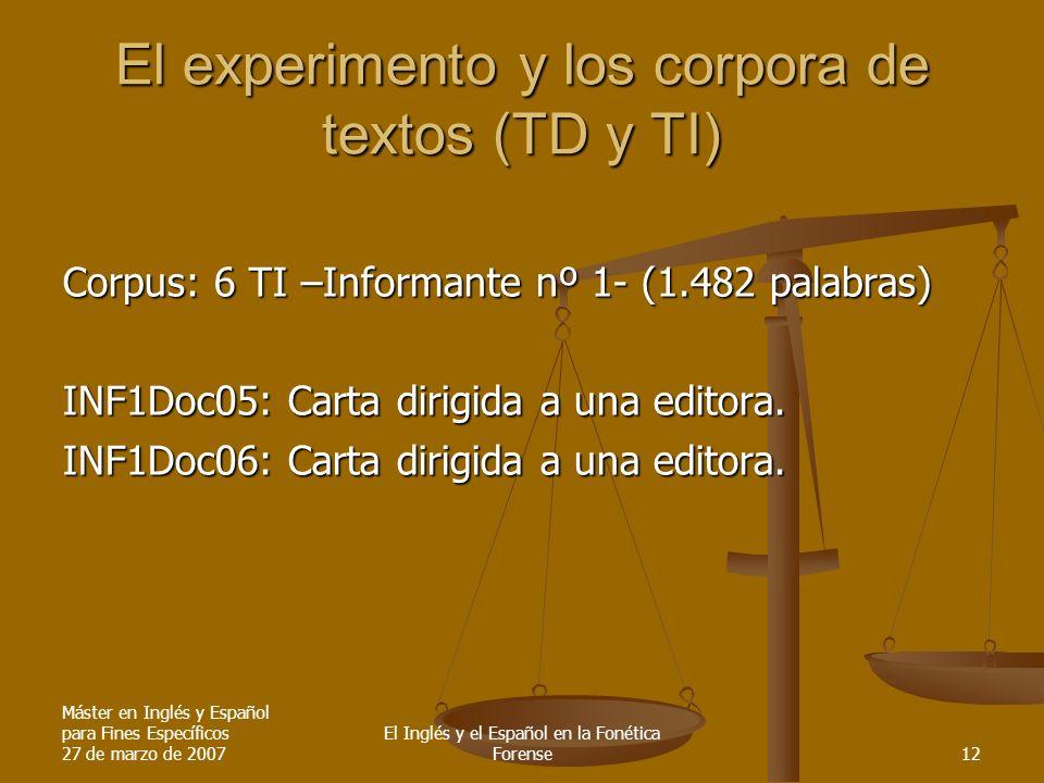 Máster en Inglés y Español para Fines Específicos 27 de marzo de 2007 El Inglés y el Español en la Fonética Forense12 El experimento y los corpora de textos (TD y TI) Corpus: 6 TI –Informante nº 1- (1.482 palabras) INF1Doc05: Carta dirigida a una editora.