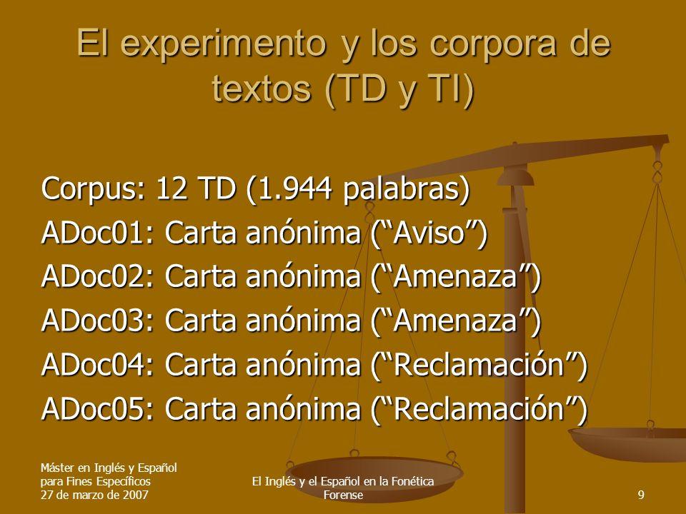 Máster en Inglés y Español para Fines Específicos 27 de marzo de 2007 El Inglés y el Español en la Fonética Forense9 El experimento y los corpora de textos (TD y TI) Corpus: 12 TD (1.944 palabras) ADoc01: Carta anónima (Aviso) ADoc02: Carta anónima (Amenaza) ADoc03: Carta anónima (Amenaza) ADoc04: Carta anónima (Reclamación) ADoc05: Carta anónima (Reclamación)