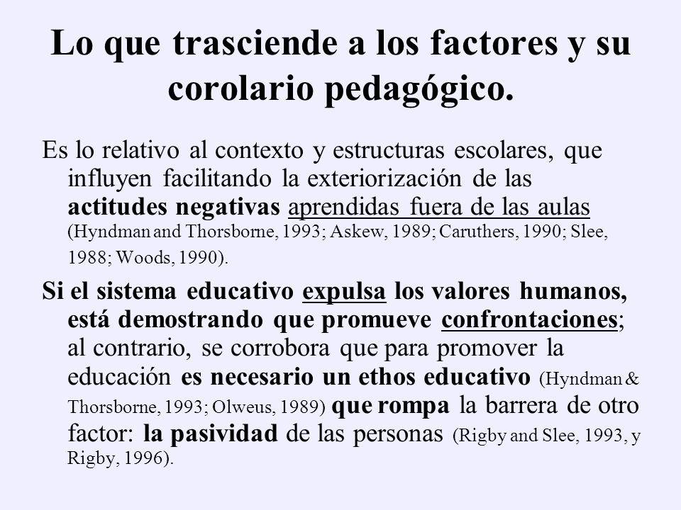 LAS DIMENSIONES AXIOLÓGICAS REFLEJAN UNA CONTRADICIÓN INDIVIDUO-INSTITUCIÓN Investigación de Tillmann (2005), Willis (1979): los análisis sobre la soc