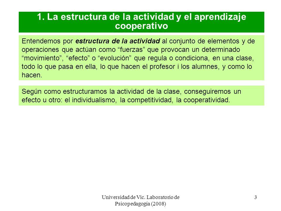 Universidad de Vic. Laboratorio de Psicopedagogía (2008) 2 La estructuración c ooperativa del aprendizaje (que los estudiantes se ayuden mutuamente a