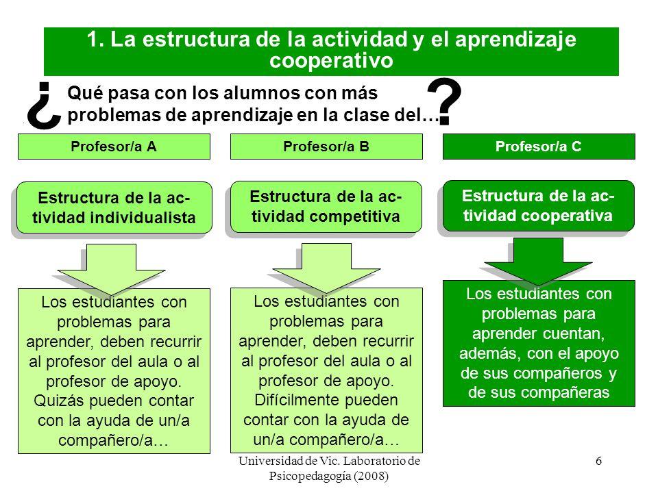 Universidad de Vic. Laboratorio de Psicopedagogía (2008) 5 1. La estructura de la actividad y el aprendizaje cooperativo Profesor/a AProfesor/a BProfe