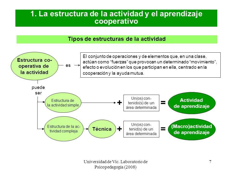 Universidad de Vic. Laboratorio de Psicopedagogía (2008) 6 1. La estructura de la actividad y el aprendizaje cooperativo Profesor/a A Estructura de la