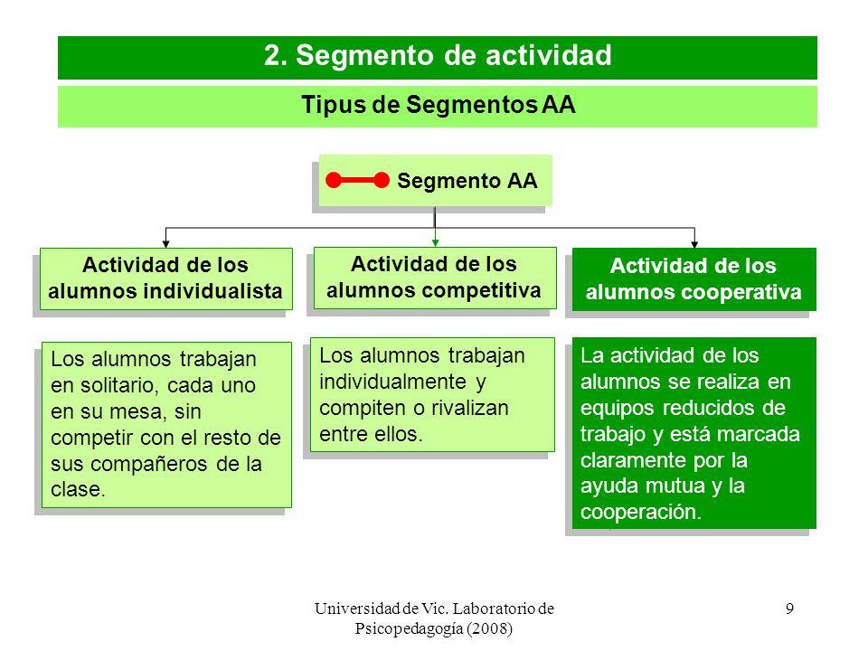 Universidad de Vic.Laboratorio de Psicopedagogía (2008) 9 Tipus de Segmentos AA 2.