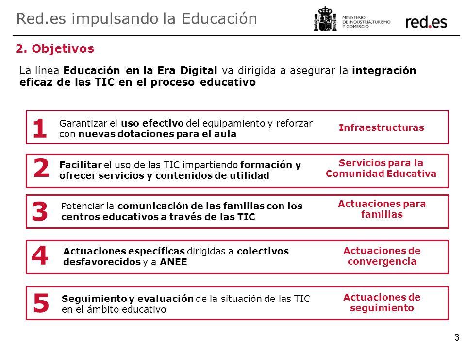 3 2. Objetivos Red.es impulsando la Educación Actuaciones específicas dirigidas a colectivos desfavorecidos y a ANEE Actuaciones de convergencia Facil