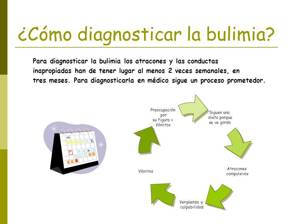 ¿Cómo diagnosticar la bulimia? Para diagnosticar la bulimia los atracones y las conductas inapropiadas han de tener lugar al menos 2 veces semanales,