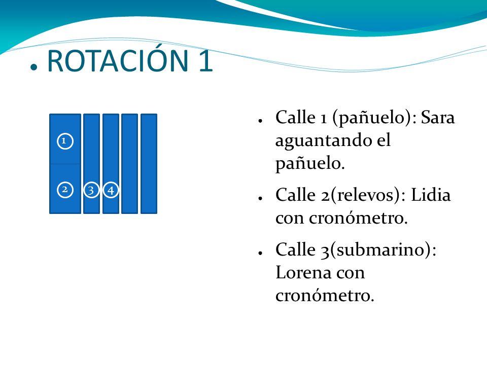 1 324 ROTACIÓN 1 Calle 1 (pañuelo): Sara aguantando el pañuelo. Calle 2(relevos): Lidia con cronómetro. Calle 3(submarino): Lorena con cronómetro.