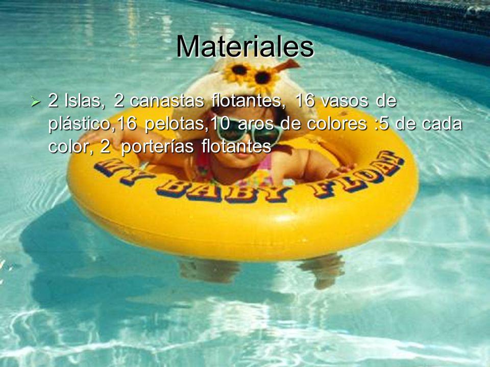 Materiales 2 Islas, 2 canastas flotantes, 16 vasos de plástico,16 pelotas,10 aros de colores :5 de cada color, 2 porterías flotantes 2 Islas, 2 canast