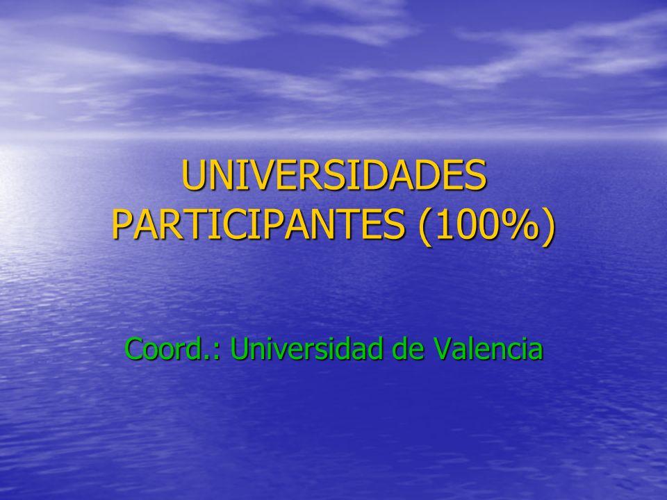 UNIVERSIDADES PARTICIPANTES (100%) Coord.: Universidad de Valencia