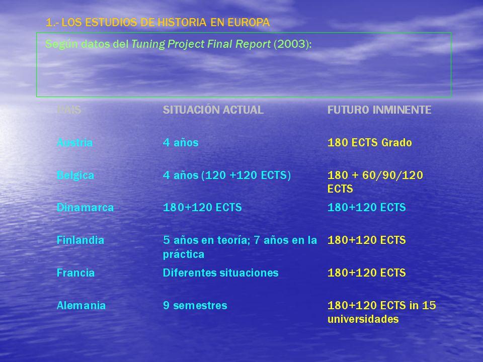 1.- LOS ESTUDIOS DE HISTORIA EN EUROPA Según datos del Tuning Project Final Report (2003):