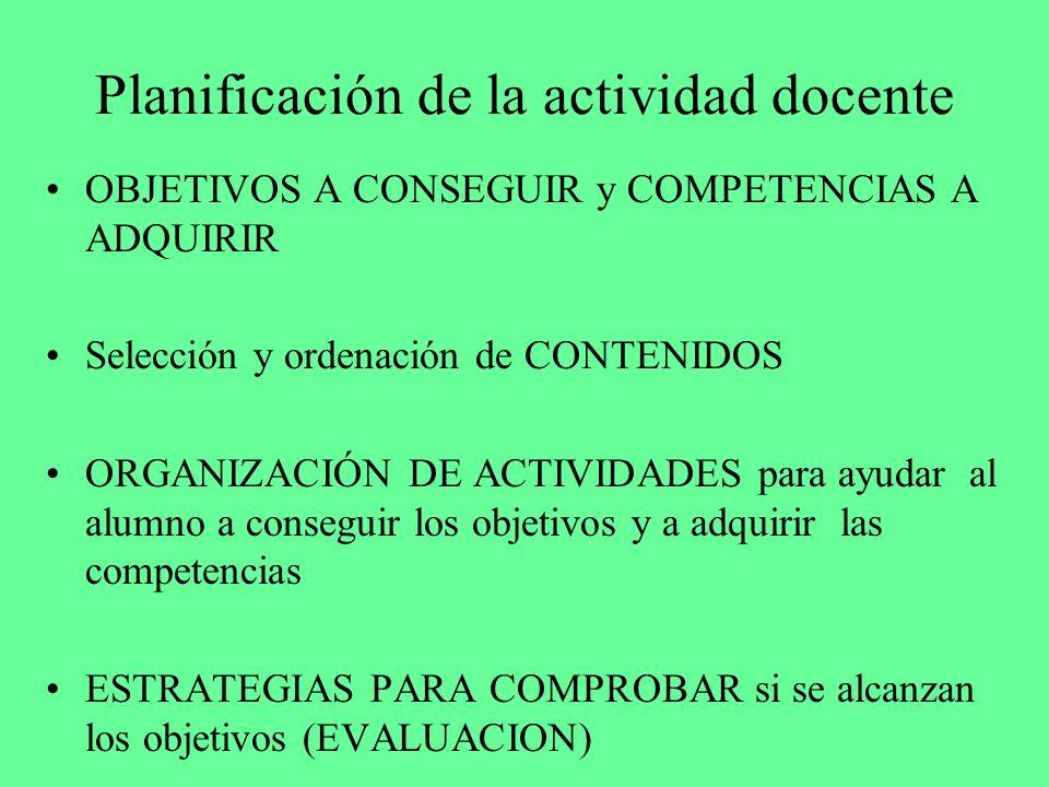 OBJETIVOS A CONSEGUIR y COMPETENCIAS A ADQUIRIR Selección y ordenación de CONTENIDOS ORGANIZACIÓN DE ACTIVIDADES para ayudar al alumno a conseguir los objetivos y a adquirir las competencias ESTRATEGIAS PARA COMPROBAR si se alcanzan los objetivos (EVALUACION)