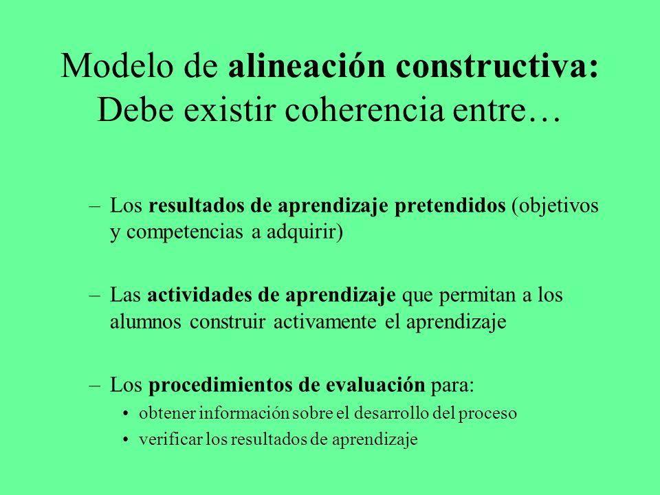 Modelo de alineación constructiva: Debe existir coherencia entre… –Los resultados de aprendizaje pretendidos (objetivos y competencias a adquirir) –Las actividades de aprendizaje que permitan a los alumnos construir activamente el aprendizaje –Los procedimientos de evaluación para: obtener información sobre el desarrollo del proceso verificar los resultados de aprendizaje