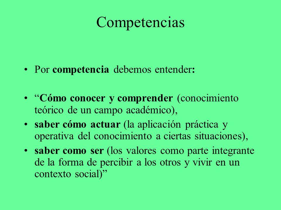 Competencias Por competencia debemos entender: Cómo conocer y comprender (conocimiento teórico de un campo académico), saber cómo actuar (la aplicación práctica y operativa del conocimiento a ciertas situaciones), saber como ser (los valores como parte integrante de la forma de percibir a los otros y vivir en un contexto social)
