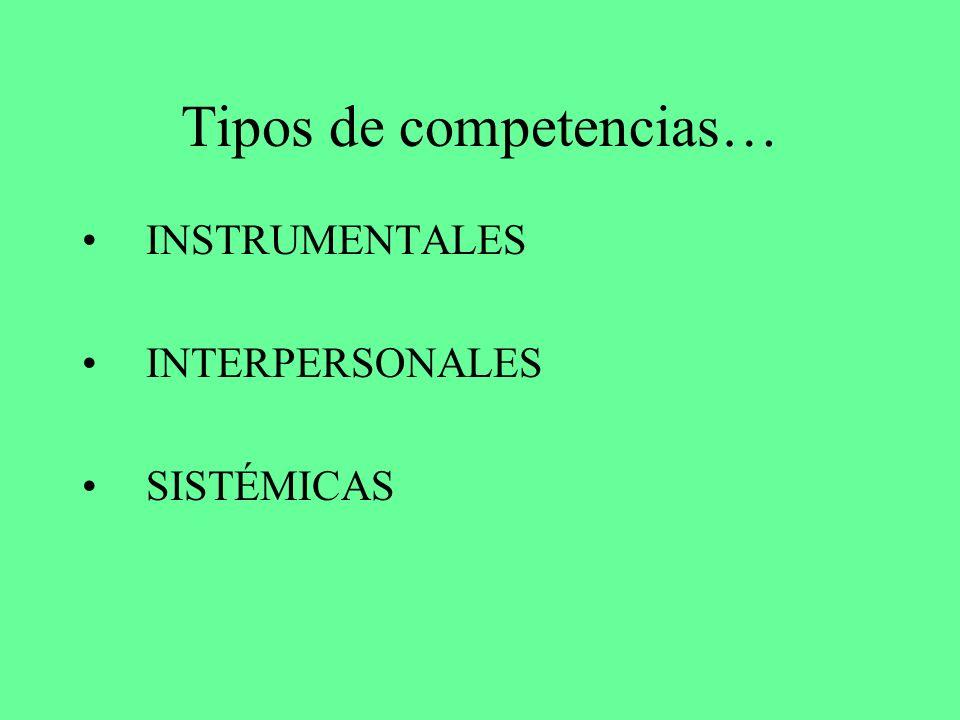 Tipos de competencias… INSTRUMENTALES INTERPERSONALES SISTÉMICAS