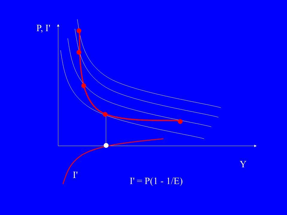 P, I Y I = P(1 - 1/E) I