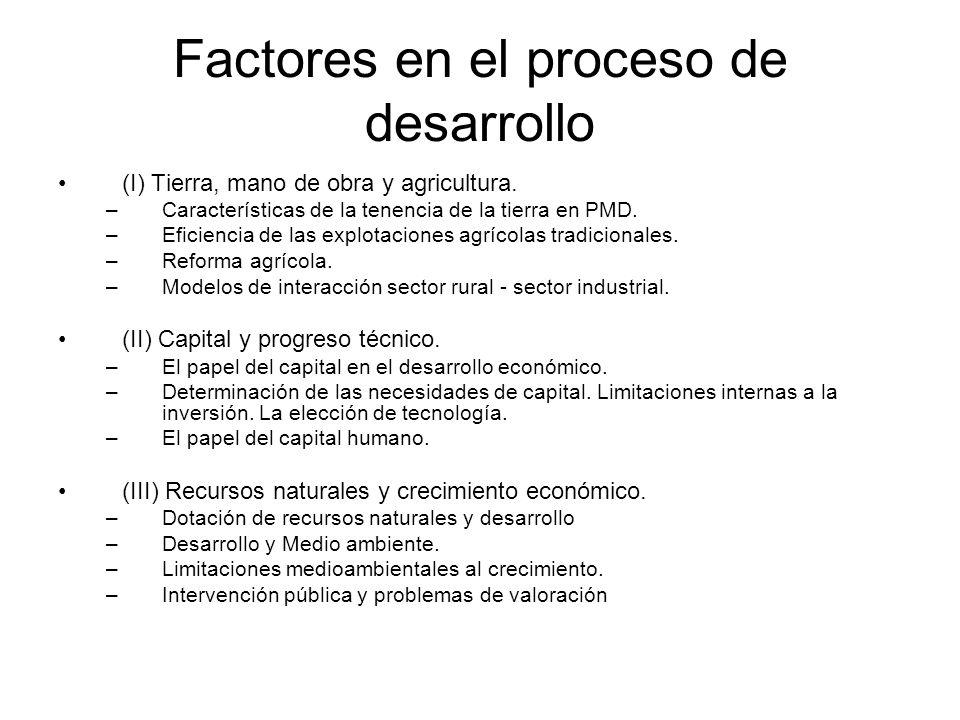 Factores en el proceso de desarrollo (I) Tierra, mano de obra y agricultura. –Características de la tenencia de la tierra en PMD. –Eficiencia de las e