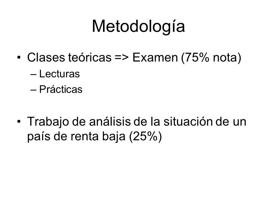 Metodología Clases teóricas => Examen (75% nota) –Lecturas –Prácticas Trabajo de análisis de la situación de un país de renta baja (25%)