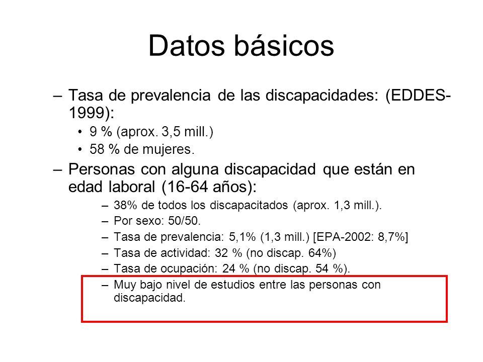 Datos básicos –Tasa de prevalencia de las discapacidades: (EDDES- 1999): 9 % (aprox. 3,5 mill.) 58 % de mujeres. –Personas con alguna discapacidad que