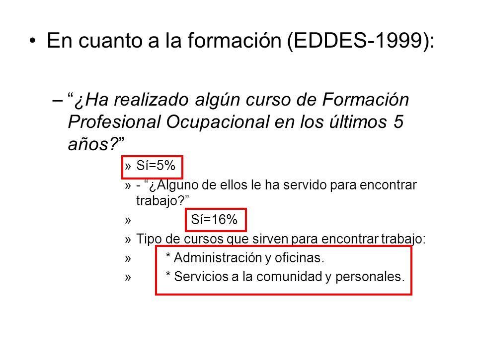 En cuanto a la formación (EDDES-1999): –¿Ha realizado algún curso de Formación Profesional Ocupacional en los últimos 5 años? »Sí=5% »- ¿Alguno de ell
