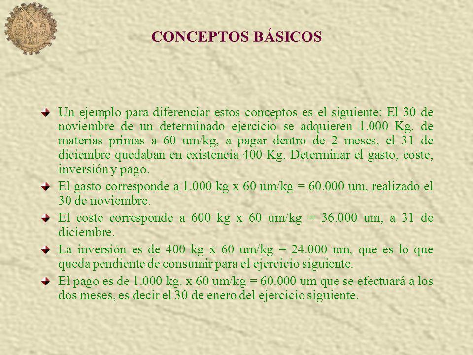 CONCEPTOS BÁSICOS Un ejemplo para diferenciar estos conceptos es el siguiente: El 30 de noviembre de un determinado ejercicio se adquieren 1.000 Kg.