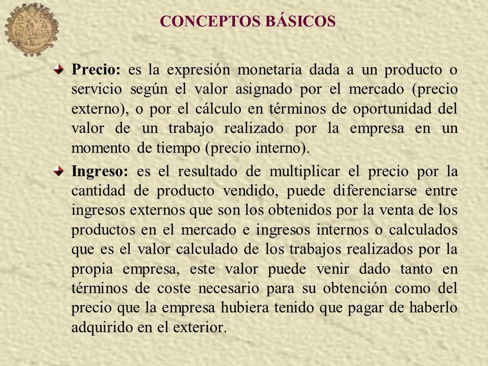 CONCEPTOS BÁSICOS Precio: es la expresión monetaria dada a un producto o servicio según el valor asignado por el mercado (precio externo), o por el cálculo en términos de oportunidad del valor de un trabajo realizado por la empresa en un momento de tiempo (precio interno).