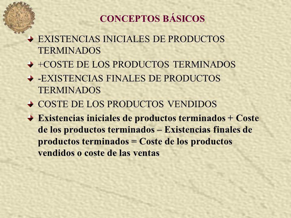 CONCEPTOS BÁSICOS EXISTENCIAS INICIALES DE PRODUCTOS TERMINADOS +COSTE DE LOS PRODUCTOS TERMINADOS -EXISTENCIAS FINALES DE PRODUCTOS TERMINADOS COSTE DE LOS PRODUCTOS VENDIDOS Existencias iniciales de productos terminados + Coste de los productos terminados – Existencias finales de productos terminados = Coste de los productos vendidos o coste de las ventas