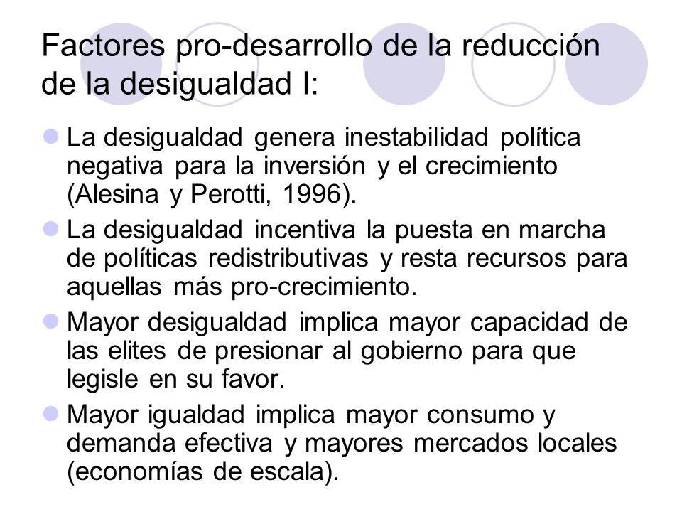 Factores pro-desarrollo de la reducción de la desigualdad I: La desigualdad genera inestabilidad política negativa para la inversión y el crecimiento