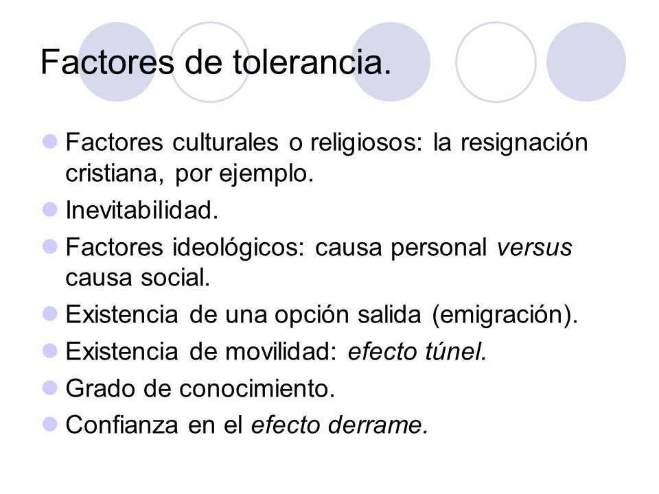 Factores de tolerancia. Factores culturales o religiosos: la resignación cristiana, por ejemplo. Inevitabilidad. Factores ideológicos: causa personal