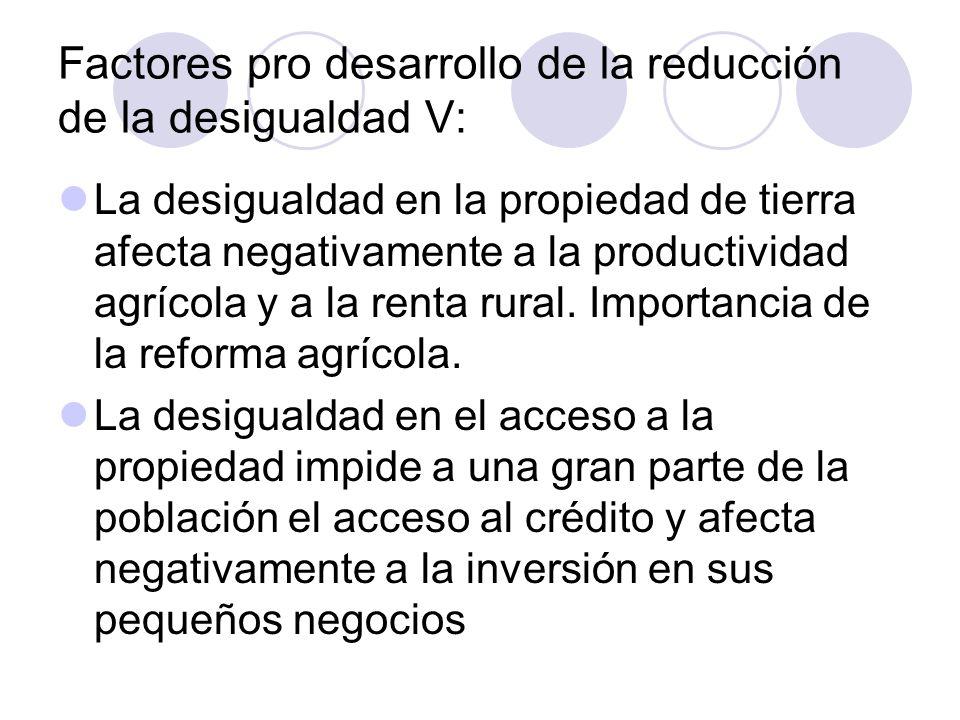 Factores pro desarrollo de la reducción de la desigualdad V: La desigualdad en la propiedad de tierra afecta negativamente a la productividad agrícola