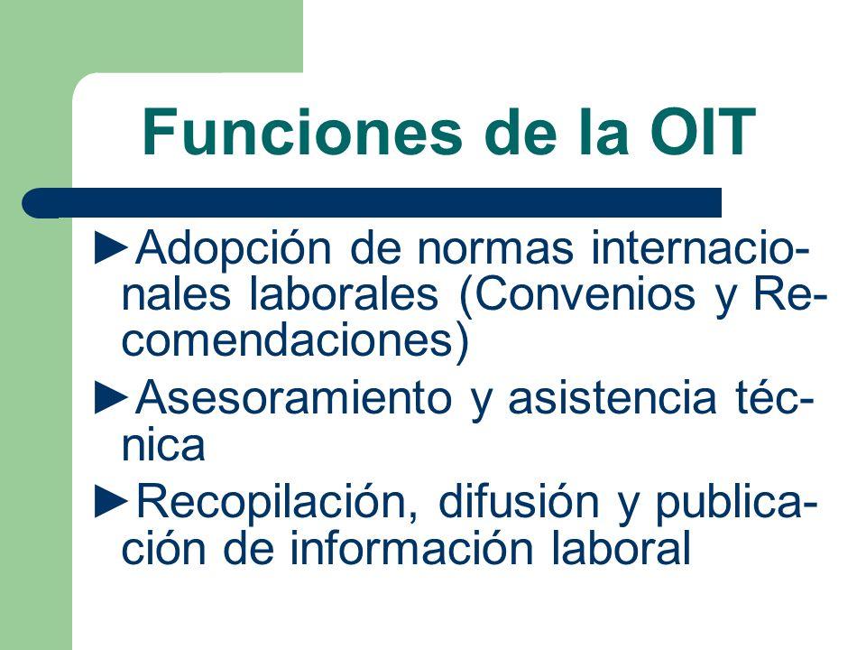 Funciones de la OIT Adopción de normas internacio- nales laborales (Convenios y Re- comendaciones) Asesoramiento y asistencia téc- nica Recopilación,