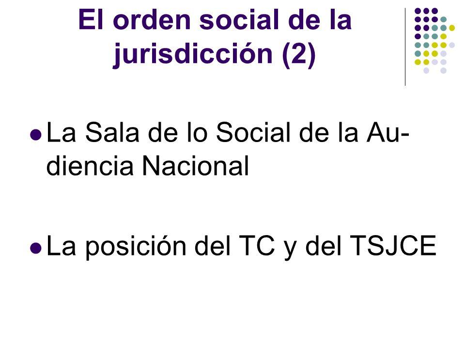 Supletoriedad del Derecho común Del Derecho civil art.