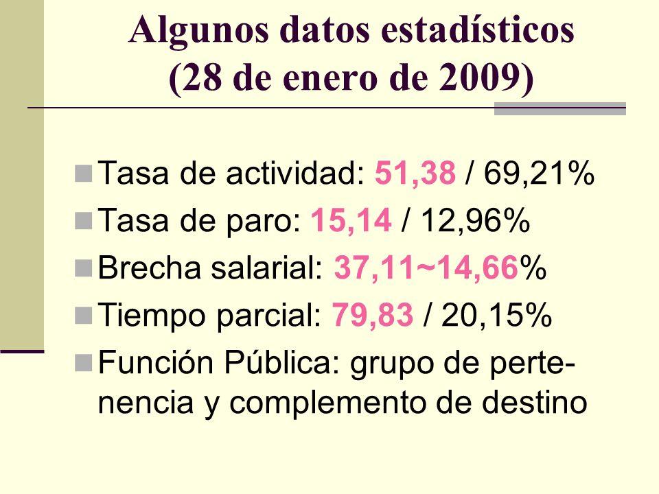 Algunos datos estadísticos (28 de enero de 2009) Tasa de actividad: 51,38 / 69,21% Tasa de paro: 15,14 / 12,96% Brecha salarial: 37,11~14,66% Tiempo parcial: 79,83 / 20,15% Función Pública: grupo de perte- nencia y complemento de destino