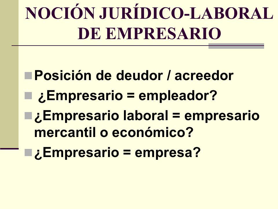 NOCIÓN JURÍDICO-LABORAL DE EMPRESARIO Posición de deudor / acreedor ¿Empresario = empleador.