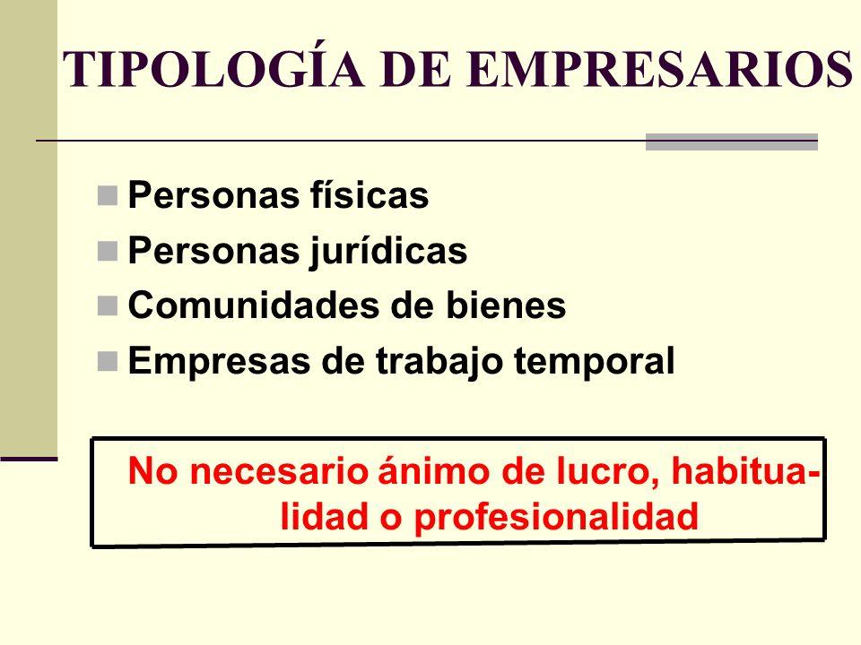 TIPOLOGÍA DE EMPRESARIOS Personas físicas Personas jurídicas Comunidades de bienes Empresas de trabajo temporal No necesario ánimo de lucro, habitua- lidad o profesionalidad