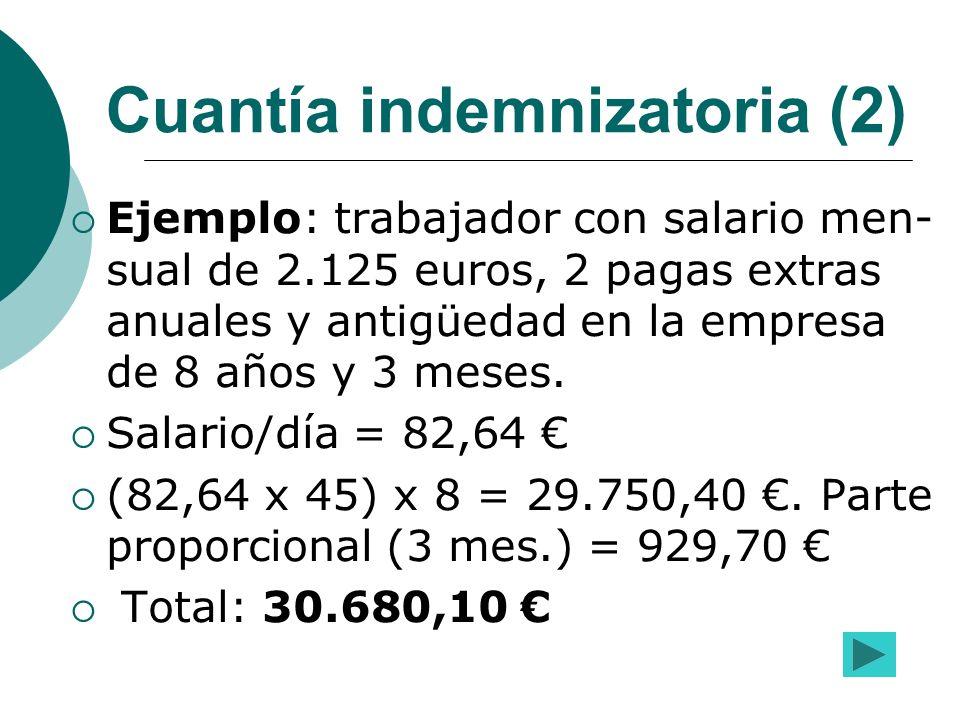 Cuantía indemnizatoria (2) Ejemplo: trabajador con salario men- sual de 2.125 euros, 2 pagas extras anuales y antigüedad en la empresa de 8 años y 3 m