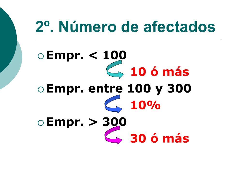 2º. Número de afectados Empr. < 100 10 ó más Empr. entre 100 y 300 10% Empr. > 300 30 ó más