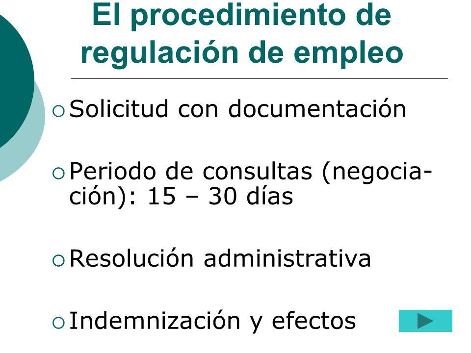El procedimiento de regulación de empleo Solicitud con documentación Periodo de consultas (negocia- ción): 15 – 30 días Resolución administrativa Inde