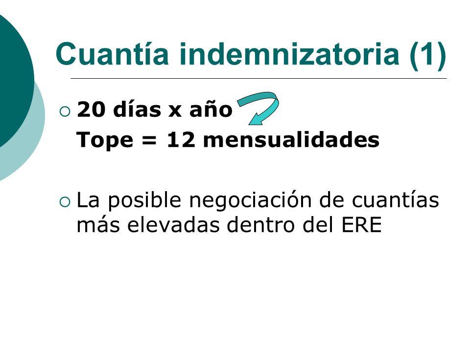 Cuantía indemnizatoria (1) 20 días x año Tope = 12 mensualidades La posible negociación de cuantías más elevadas dentro del ERE