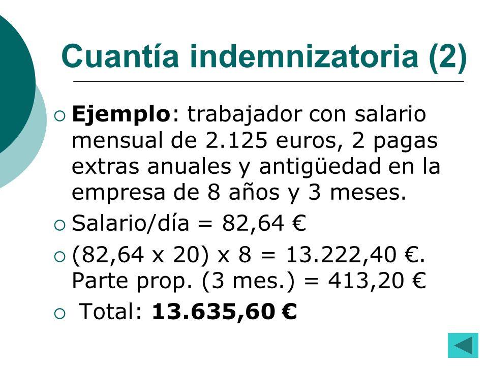 Cuantía indemnizatoria (2) Ejemplo: trabajador con salario mensual de 2.125 euros, 2 pagas extras anuales y antigüedad en la empresa de 8 años y 3 mes