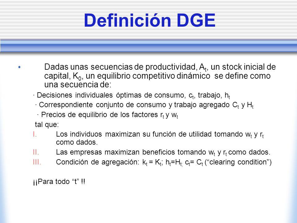 Nuestra economía J = empresas (competencia perfecta) que demandan trabajo y capital.