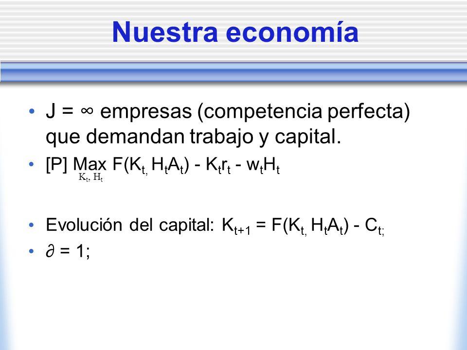 Nuestra economía I = individuos idénticos que deciden entre consumo, ocio y ahorro: [P] Max t=0 ß t U(c t, 1-h t ) c(.), h(.) s.t c t, 0h t 1 c t + k t+1 = (r t +1)k t + w t h t k 0 dado