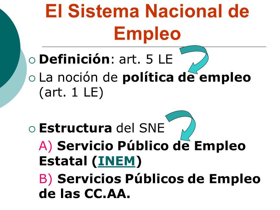 El Sistema Nacional de Empleo Definición: art. 5 LE La noción de política de empleo (art. 1 LE) Estructura del SNE A) Servicio Público de Empleo Estat