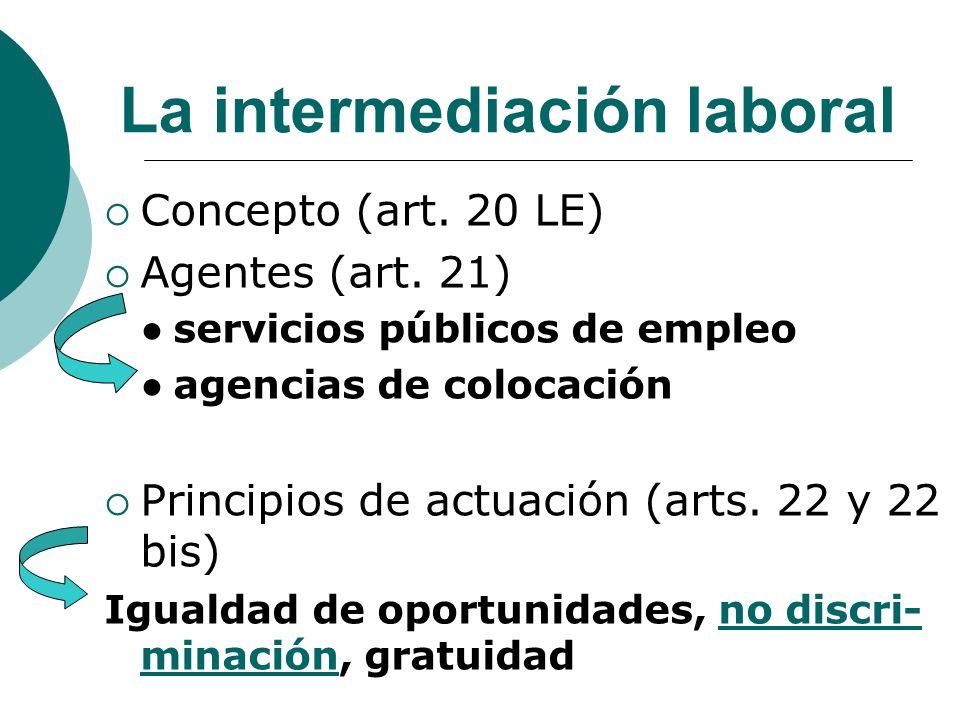 La intermediación laboral Concepto (art. 20 LE) Agentes (art. 21) servicios públicos de empleo agencias de colocación Principios de actuación (arts. 2