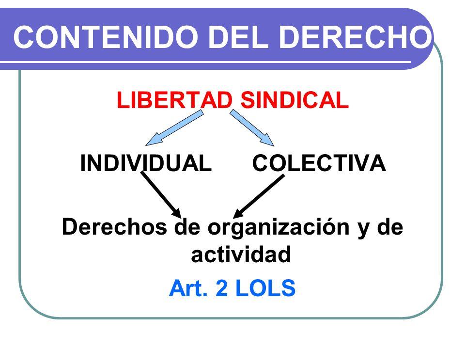 CONTENIDO DEL DERECHO LIBERTAD SINDICAL INDIVIDUAL COLECTIVA Derechos de organización y de actividad Art. 2 LOLS