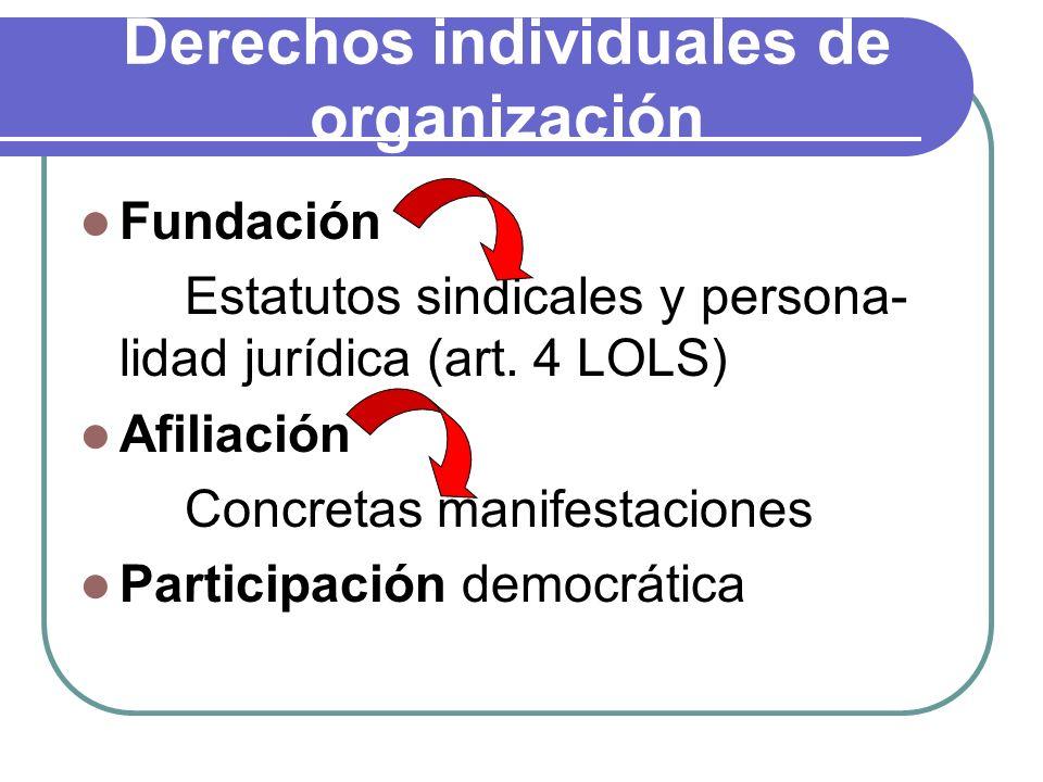 Derechos individuales de organización Fundación Estatutos sindicales y persona- lidad jurídica (art. 4 LOLS) Afiliación Concretas manifestaciones Part
