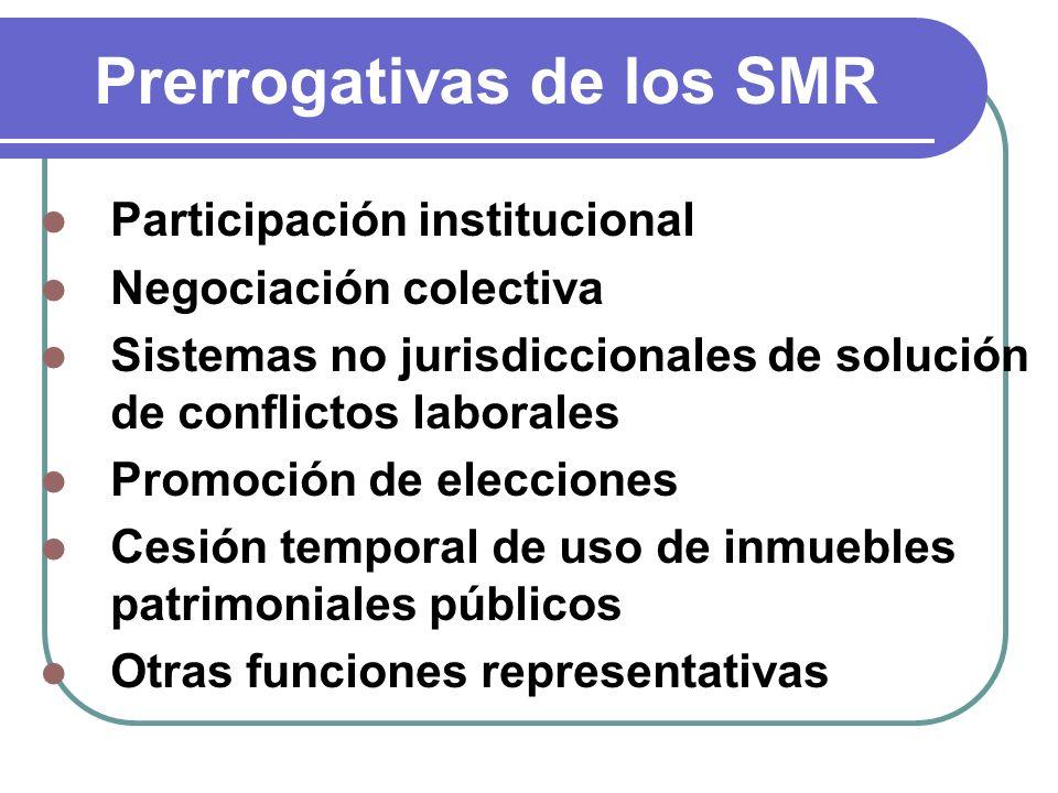 Prerrogativas de los SMR Participación institucional Negociación colectiva Sistemas no jurisdiccionales de solución de conflictos laborales Promoción