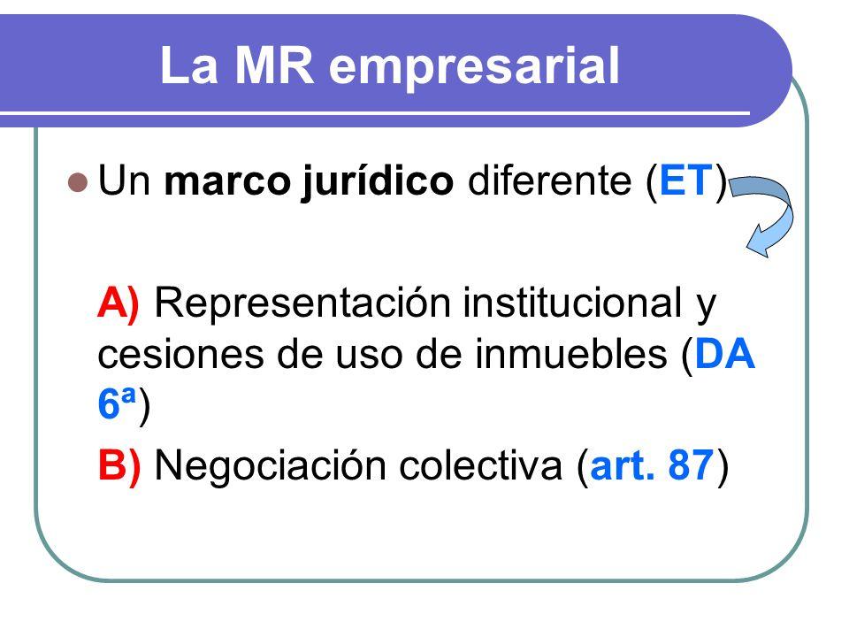 La MR empresarial Un marco jurídico diferente (ET) A) Representación institucional y cesiones de uso de inmuebles (DA 6ª) B) Negociación colectiva (ar